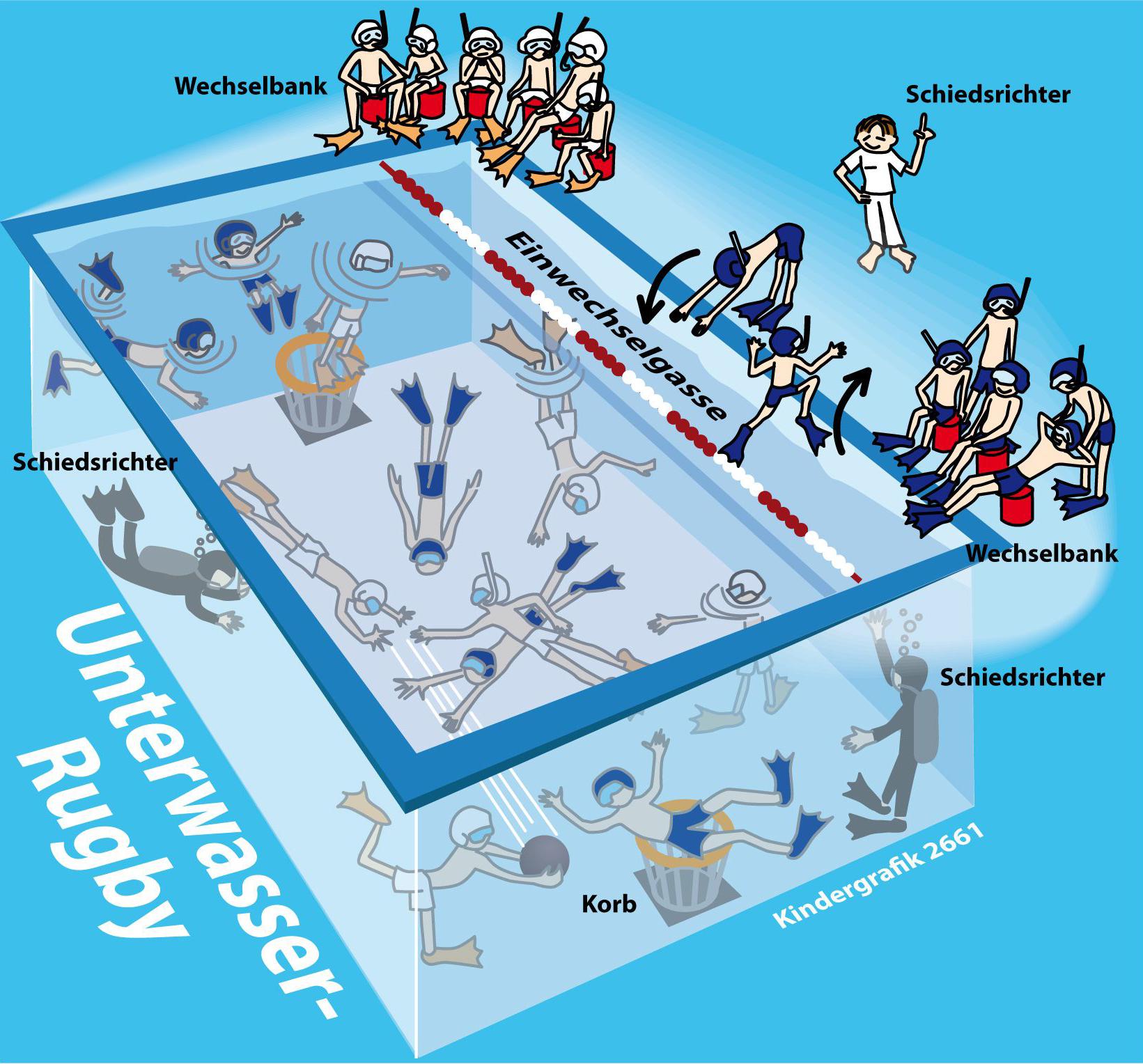 Grafik Unterwasser-Rugby Personensuche bei Facebook